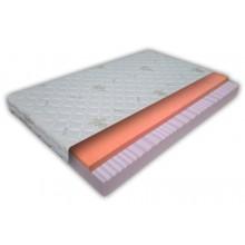 Materac TermoZone7 7-stref Memory 19cm