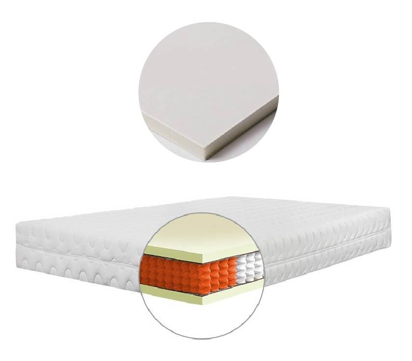 Materac kieszeniowy + toper z pianki elastycznej 4 cm